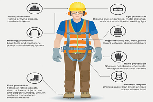 A List Of  Personal Protective Equipment Everyone Needs At Work